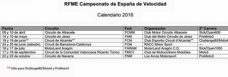 CALENDARIO 2016 Campeonato de España de Velocidad copia
