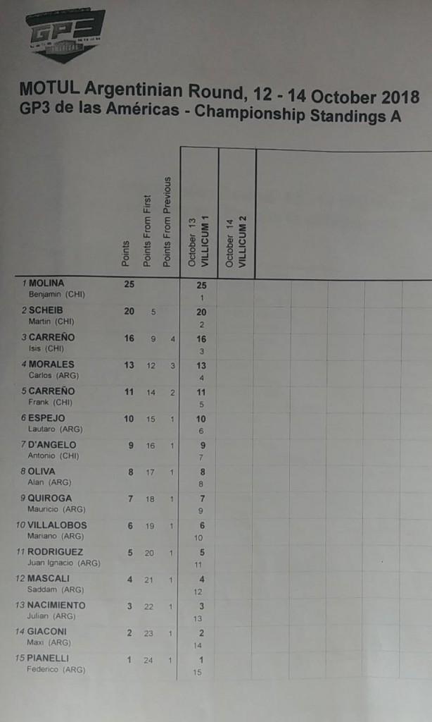78624 Resultados generales CONJUNTA